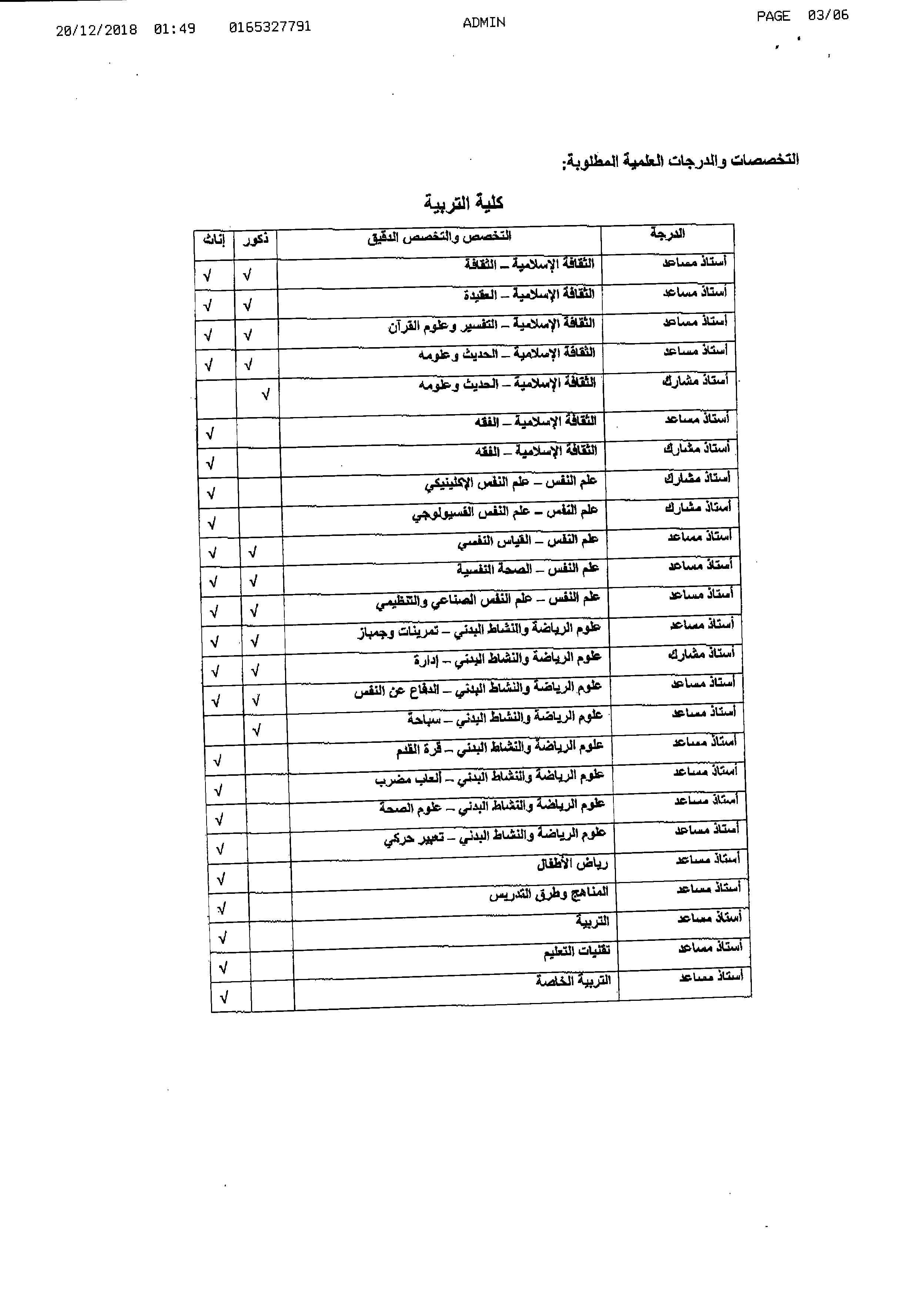 جامعة حائل وظائف اكاديمية 13